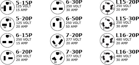 835628905832148586 as well Tinstall as well Connecting Stranded Wire To An Outlet furthermore International 4700 Wiring Diagram Pdf additionally Crankshaft Position Sensor. on 220 voltage plugs